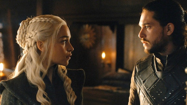 """How would you explain the plot of """"Game of Thrones"""" in brief"""