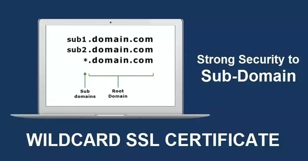 How to use SSL certificates for subdomains - Quora