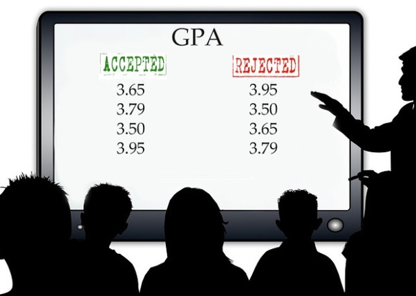 Can I go to medical or dental school with a 2 89 undergrad GPA? - Quora