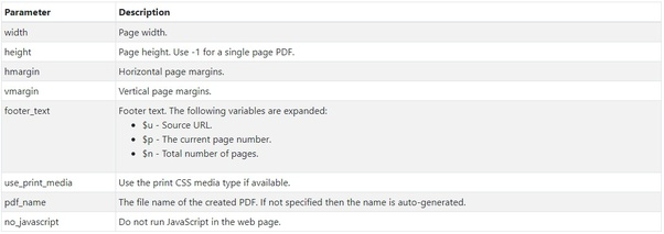 How to convert a web page to a PDF online - Quora