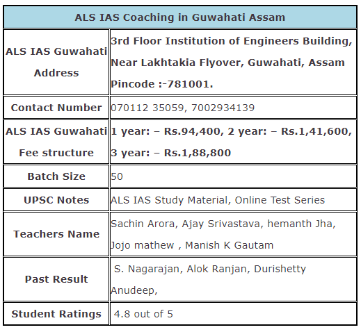 Which is the best coaching centre in Guwahati for IAS