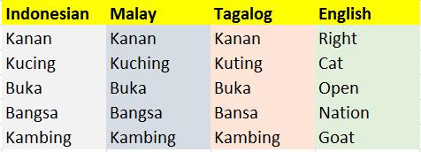 Maligayang pagdating in kapampangan dictionary