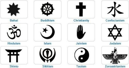 Is It Fair For People To Be Born Into A Religion Quora - The main religions
