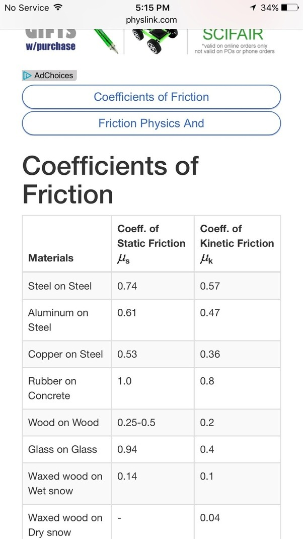 What Is The Coefficient Of Friction For Wood On Wood Quora