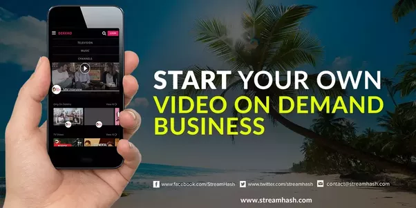 Cómo hacer que la gente vea videos en mi sitio web y se les pague por ello