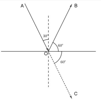 An Angle of Light