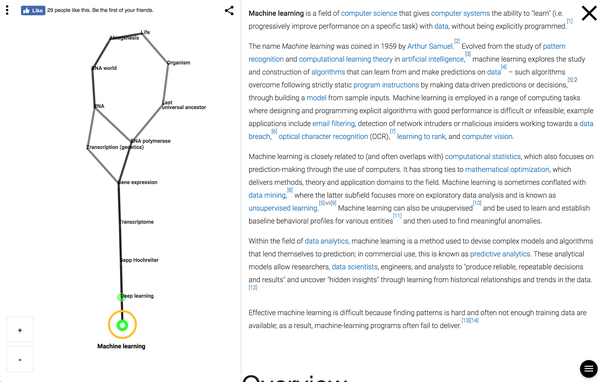 how to get in the questions knowledge graph