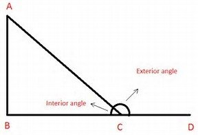This Is The Standard Definition As To What An Exterior Angle Is. You Extend  One Of The Sides And The Exterior And Interior Angles Must Have A Sum Of  180 ...