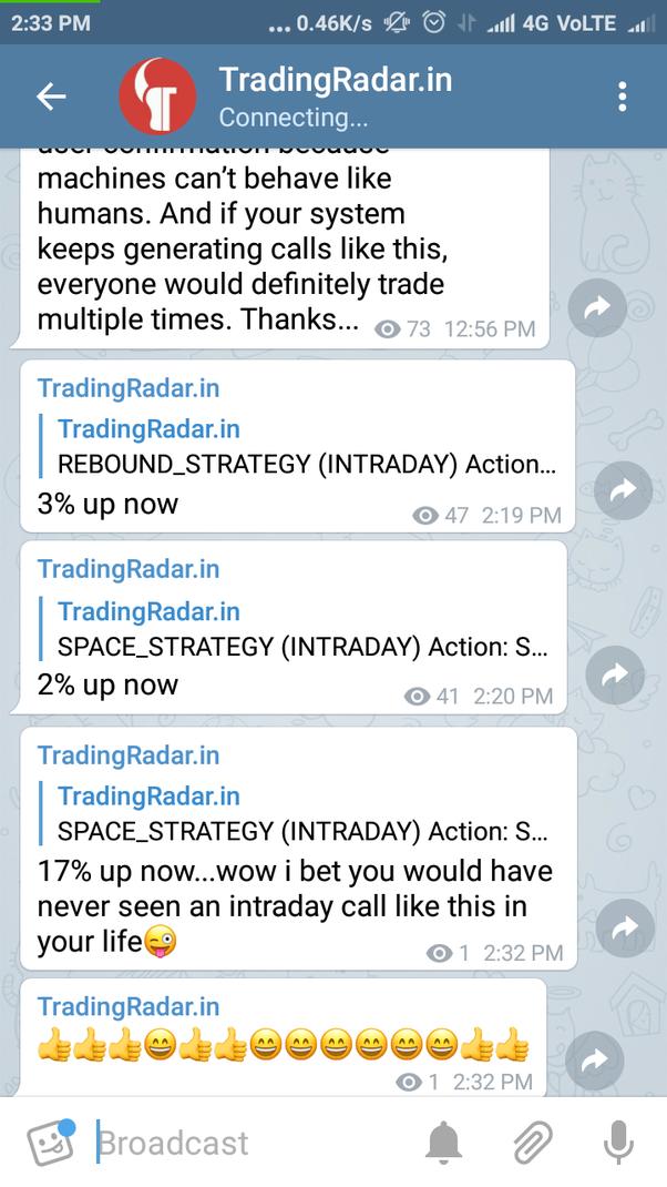 Rating: best intraday telegram channel
