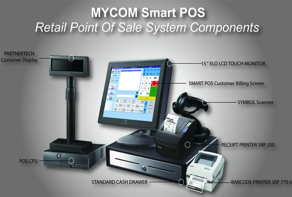 What kind of point of sale system should be best suited for my
