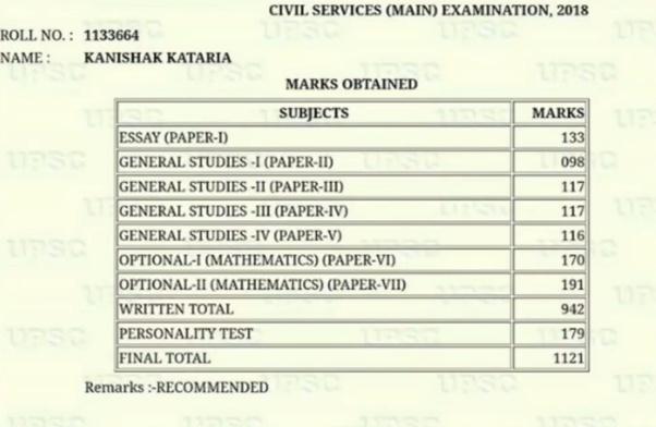 How many marks did the UPSC CSE 2018 topper Kanishak Kataria