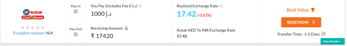 See In The Below Screen Shot That Kotak Is Offering Best Value For Your Money Transfer At This Time From Uae To India