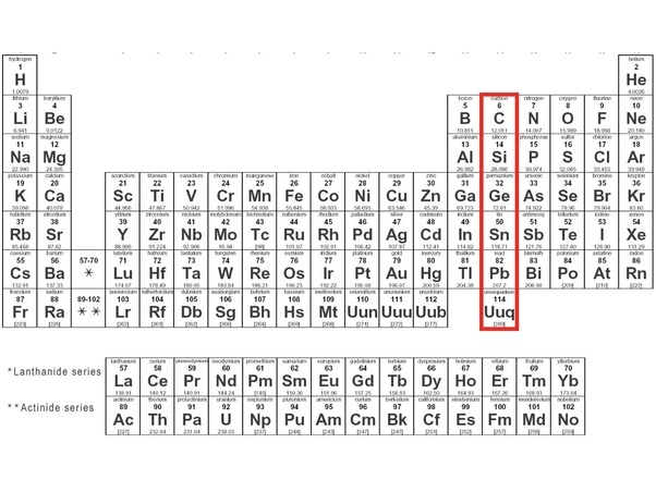 ive highlighted a column in the periodic table with a red border carbon is at the top of this column carbon is the lightest most abundant element with - Periodic Table Carbon