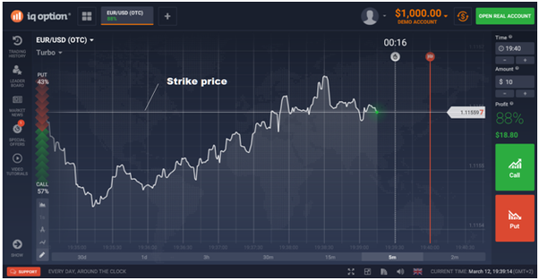 Best time to trade eur usd binary options
