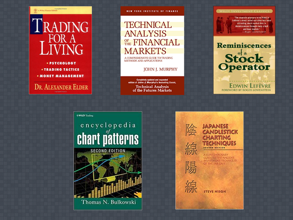Technical Analysis Of Stock Trends Ebook