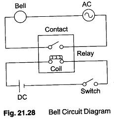 Can I connect a PLC output to a 12V relay? - Quora