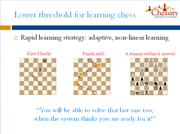 how to learn chess quora