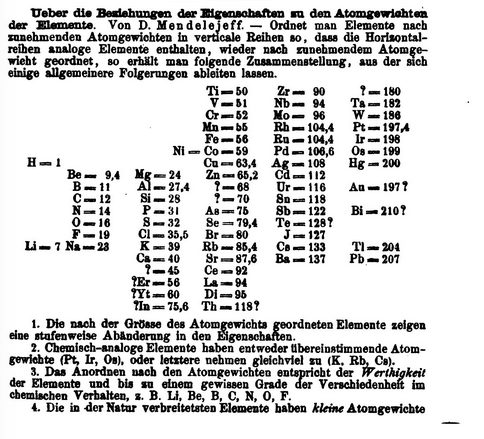 eigenschaften su den atomgewishten der elemente he also had gaps in his table where he thought other elements should be but they were unknown to him - Periodic Table Element E