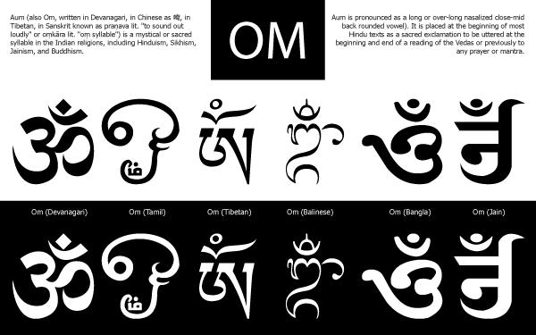Does Om Belong To Tamil Or Sanskrit Quora