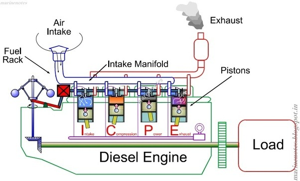 difference between gas turbine and steam turbine pdf