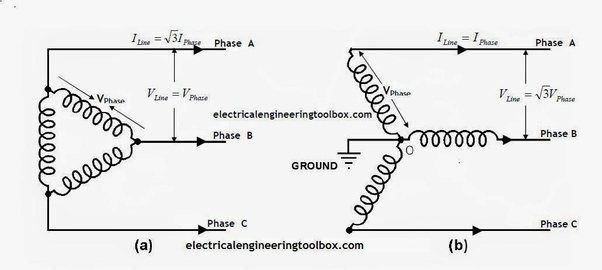 How To Use A Three-phase Supply In A Single Phase