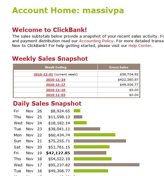How Much Money You Can Make With Clickbank?