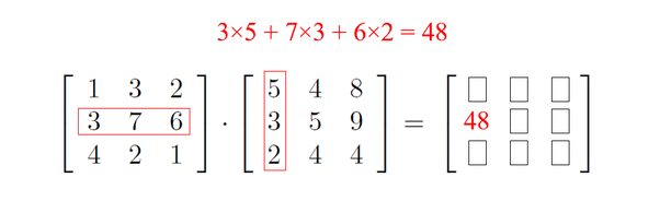 Prodotto Tra Matrici Quadrate.Qual E L Algoritmo Piu Interessante Che Abbiate Mai Visto