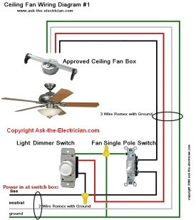 How to wire a ceiling fan with lighting - QuoraQuora