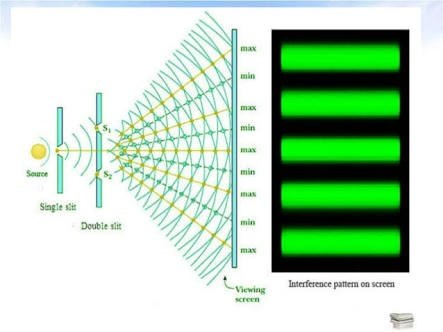 what are the applications of interference of light quora