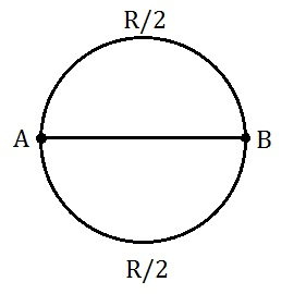A wire with a resistance of 10 ohms is bent to form a closed circle the length of each of the branches in parallel is half of that of the original wire so using the above formula we get resistance of each branch to be greentooth Images