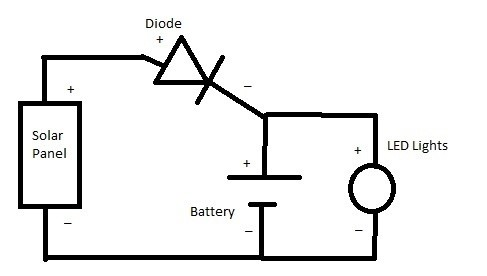 Solar Panel Wiring Diagram Diode on emergency light wiring diagram maintained