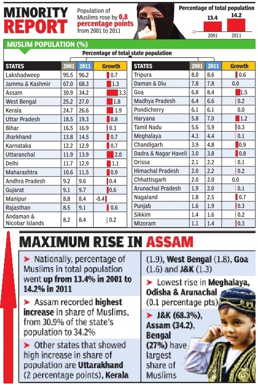 burning problems of assam