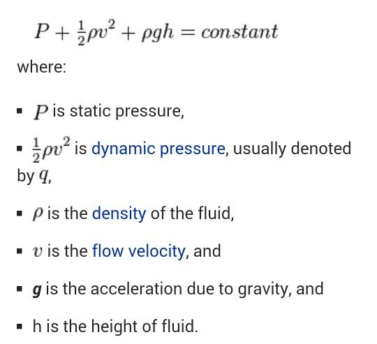 Force Flow Rate Equation: What Is The Maximum Pressure In Bar That Can Be Obtained