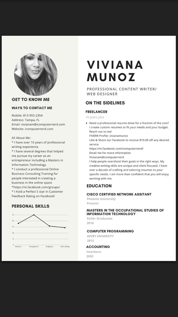 what do recruiters think of using canva cv templates