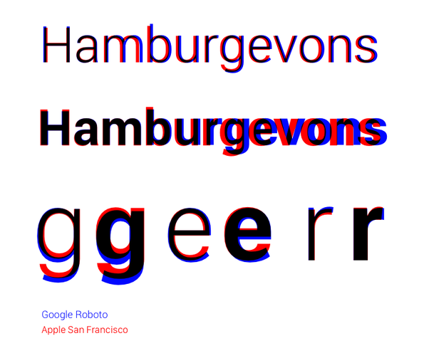 Is it fair to criticize Apple's new typeface 'San Francisco