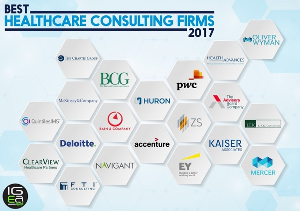 Who are the top biotechnology consulting firms? - Quora
