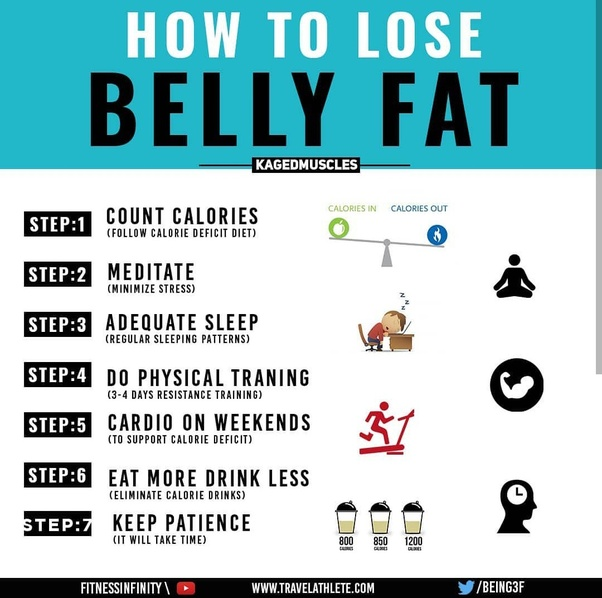 how to reduce fat in my diet