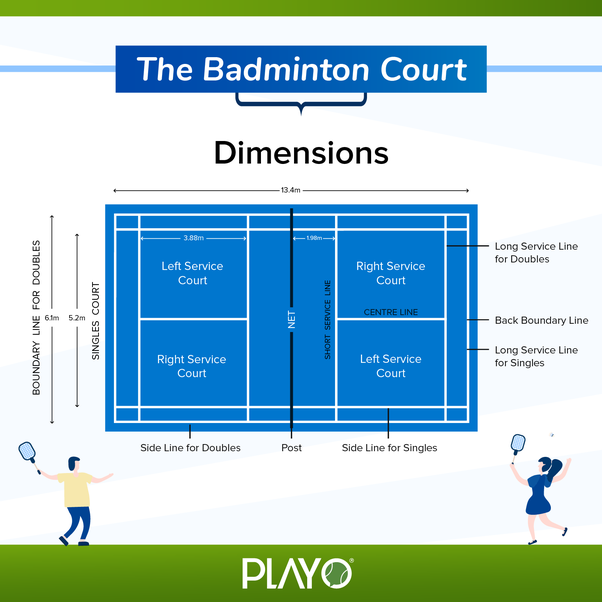 What are the dimensions of a badminton court? - Quora