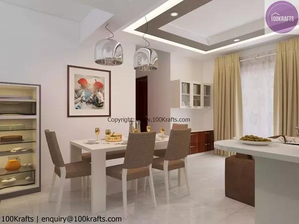 What are the best interior designer in Bangalore Quora