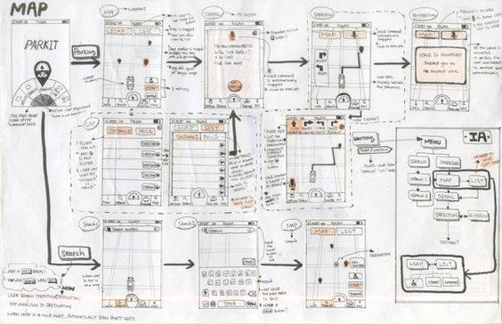 Is it necessary to create paper wireframes for UX design? - Quora