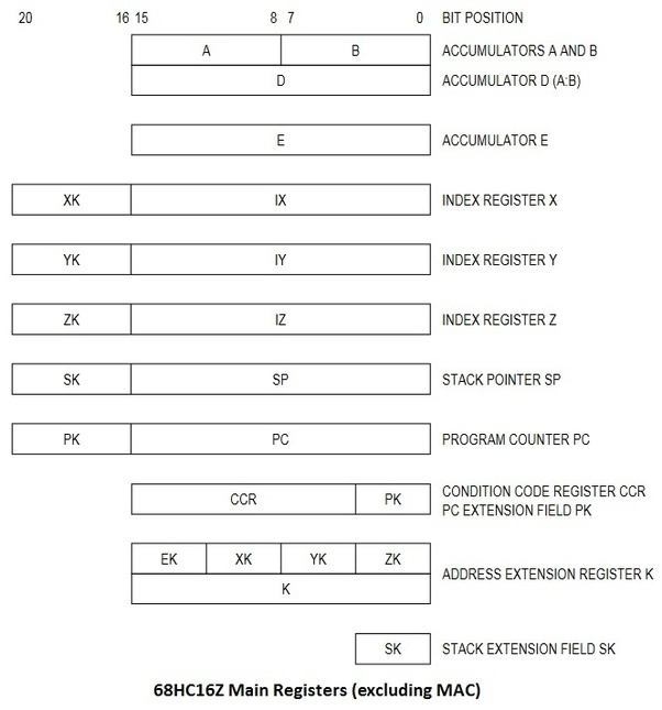 REVIEW OF 8-BIT MICROPROCESSOR EBOOK DOWNLOAD