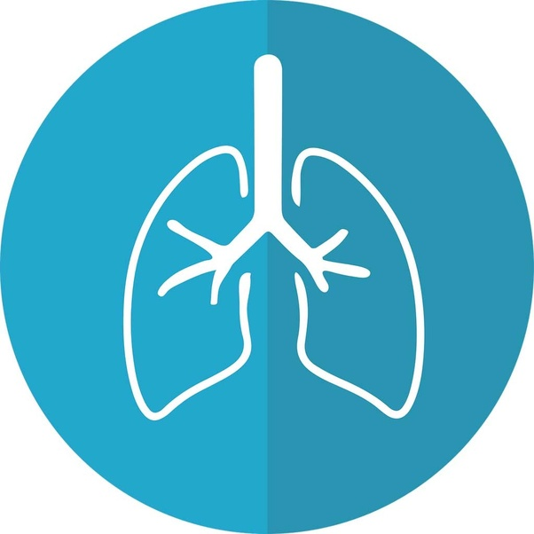 How to manage COPD - Quora