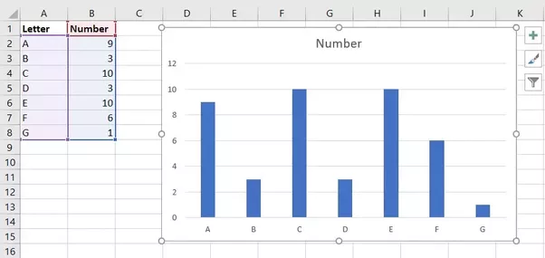 How to get a bar graph on excel to sort from highest to lowest quora so we had some random data and we inserted a basic excel bar chart ccuart Choice Image