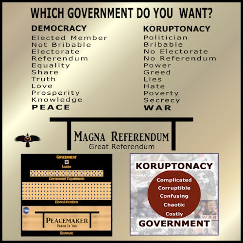 what are the merits and demerits of democracy