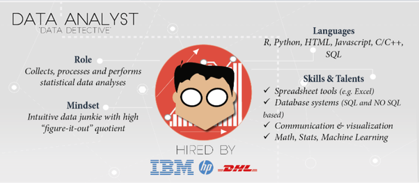 What is the difference between a data analyst and a data scientist ...