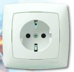 What does the standard electrical outlet look like in your country ...