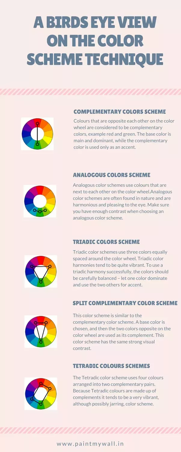 How To Choose A Colour Scheme For Your Sites Quora