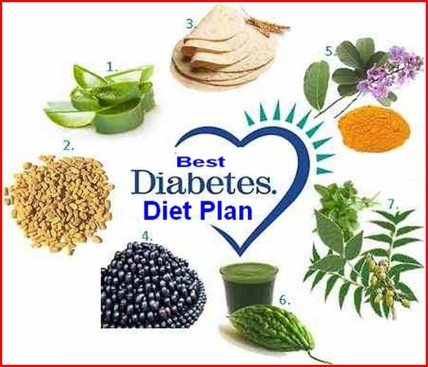What Diet Works Best To Manage Diabetes Quora