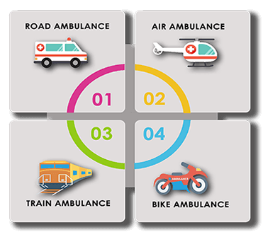 Which is the best medical transportation company in India