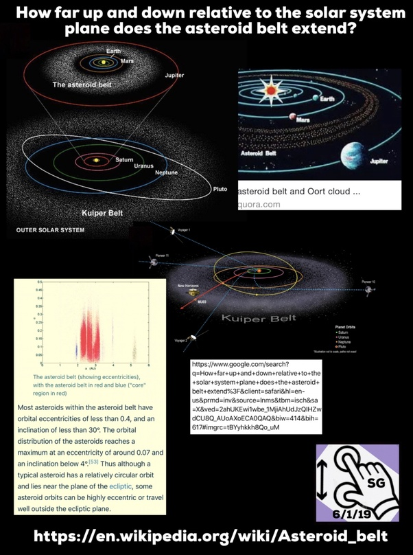 what is the asteroid belt universe today - 602×808